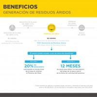 plantilla-ig-tramites-institucionesbeneficios-3