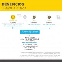 plantilla-ig-tramites-institucionesbeneficios-5