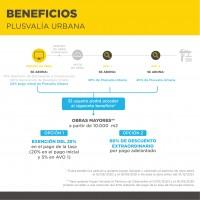 plantilla-ig-tramites-institucionesbeneficios-7